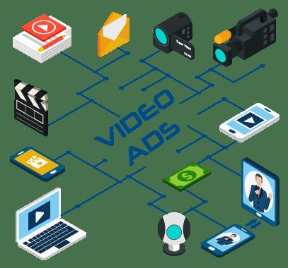 Bumper Machine: herramienta para vídeo ads