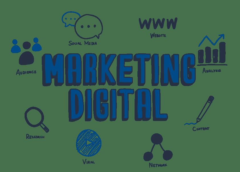 Spoiler Digital: marketing digital y publicidad
