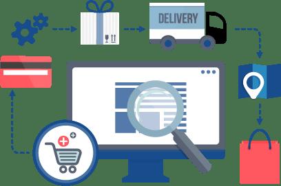Spoiler Digital: ecommerce